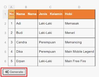 Cara Membuat Tabel Responsive Di Postingan Blog dengan Tabel Generator
