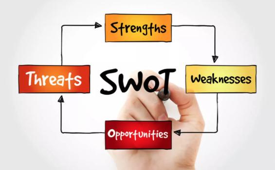 Pengertian , Manfaat, Contoh Analisis SWOT Dan Faktor yang Memengaruhinya