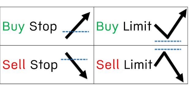 วิธีเทรดฟอเร็กซ์ช่วงเปิดตลาด EUR/USD GBP/USD ให้ได้กำไรวันละ 50pips