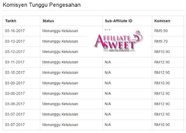 Jana Income Sampingan Sebagai Agen Affiliate Sweet Muslimah