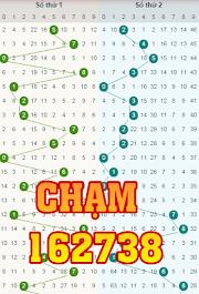 Soi cầu xổ số miền bắc thứ 5 - Dàn 3 càng đặc biệt chuẩn - Bạch thủ lô xiên 2 trúng cao