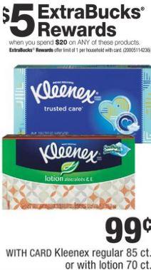Kleenex Facial Tissue CVS Coupon Deal $0.20 12/15-12/21