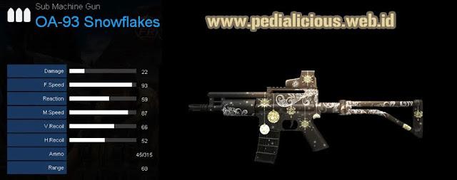 Detail Statistik OA-93 Snowflakes
