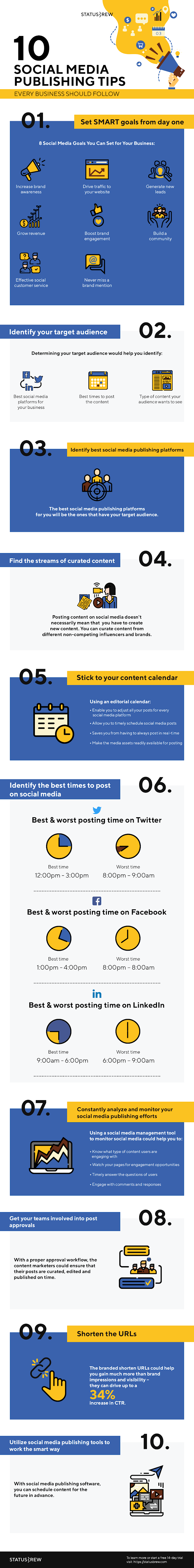10 Social Media Publishing Tips for Businesses #infographic #Social Media Publishing #Publishing #Social Media #Business