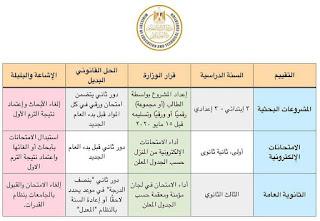 وزير التربية والتعليم دكتور طارق شوقي يوضح كذب خبر الغاء أو تبديل المشروعات البحثية أو الامتحانات