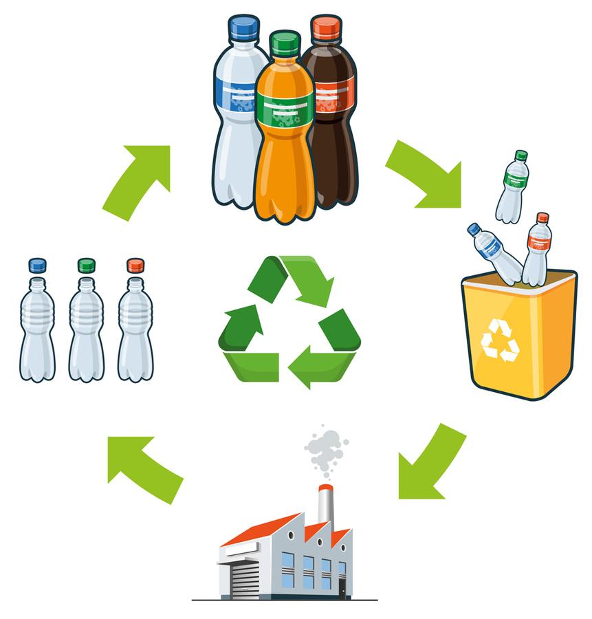 Rescate planeta verde definicion de reciclaje - Como reciclar correctamente ...