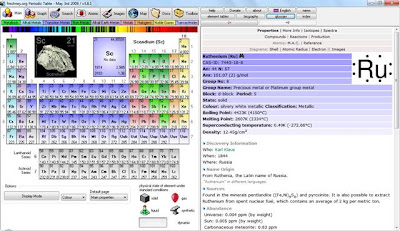 best free periodic table software free download