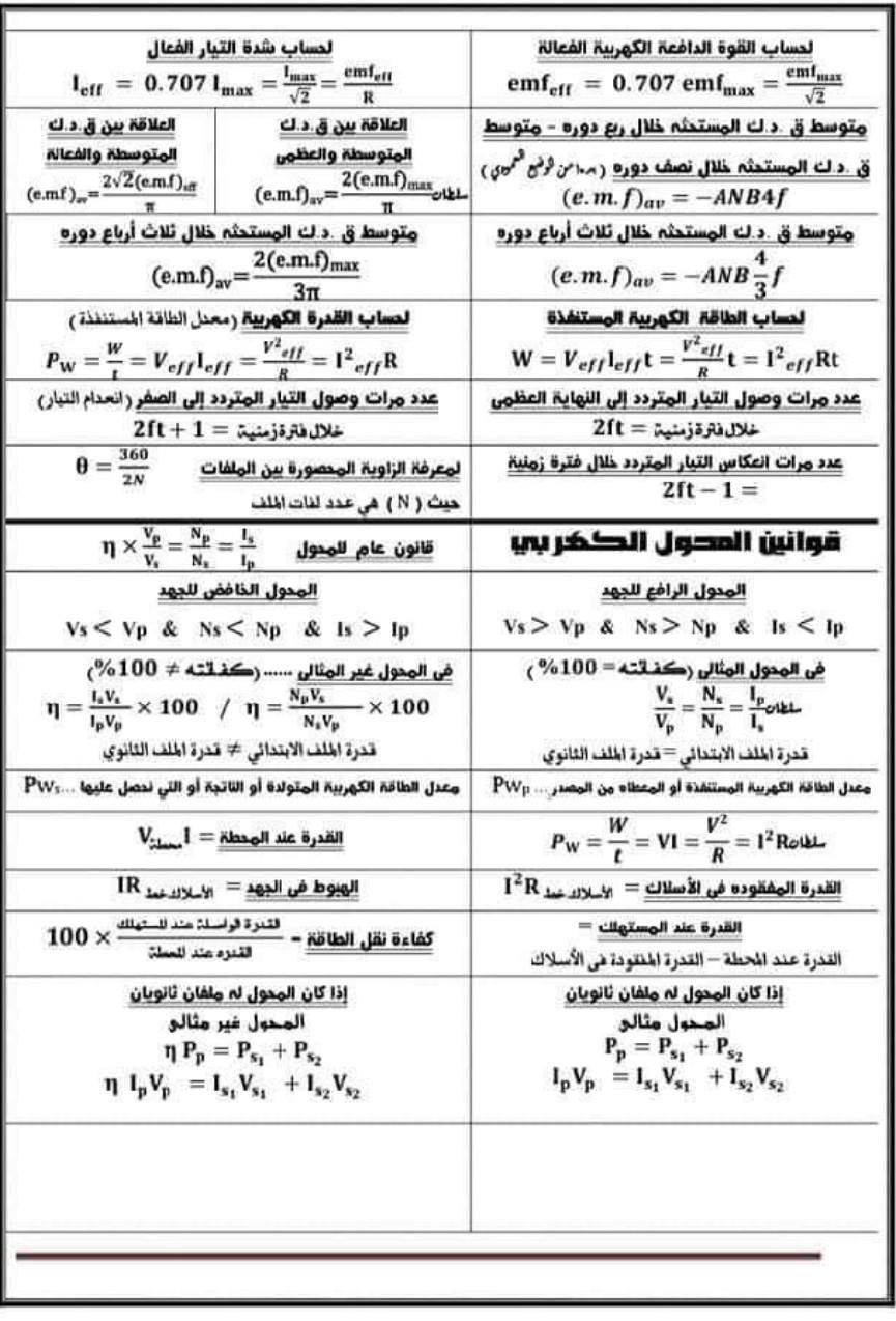 بالصور: قوانين الفيزياء في 5 ورقات للصف الثالث الثانوي 5