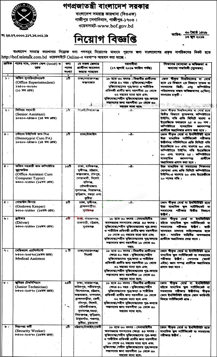 Bangladesh Ordnance Factories Job Circular 2019