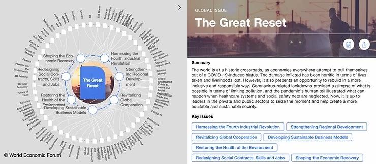 Great Reset: Ο κορονοϊός ήταν μόνο η αρχή. Έρχονται τα κλιματικά lockdowns
