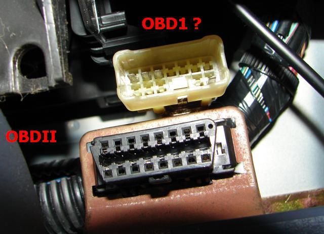 adalah untuk memastikan gas buang yang berhubungan dengan sistem dan komponen emisi berfu Apa Itu  On Board Diagnosis  ( OBD ) II Pada Mobil