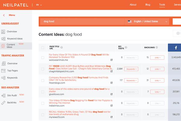 Tool Riset Keyword Gratis Untuk Website/Youtube/Blog