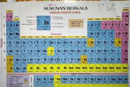 Cara Menghafal Tabel Periodik Unsur Kimia Beserta Nomor Atomnya