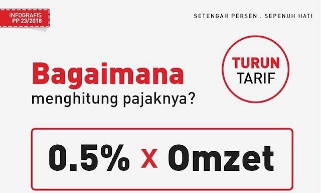 Perhitungan PPh Final 0,5% Untuk UMKM