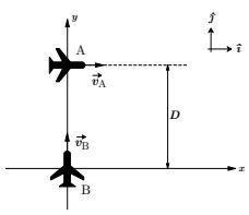 A figura ilustra as posições dos aviões no instante t=0 s, que estão separadas por uma distância D=100 m.