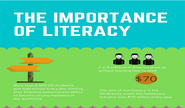 The Importance of Literacy #Infographic