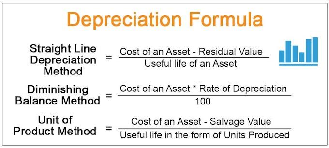 Depreciation Definition - Types, Method, Formula, Calculate depreciation