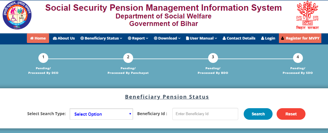SSPMIS Beneficiary Pension Status