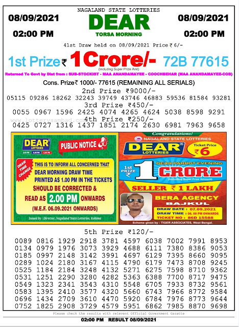 Nagaland State Lottery Result 8.9.2021