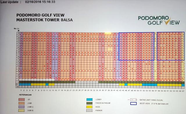 Stok Unit Terbaru Apartemen Podomoro Golf View 16-Februari-2016