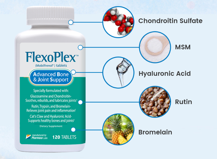 What Are The Ingredients Used To Make Flexoplex?
