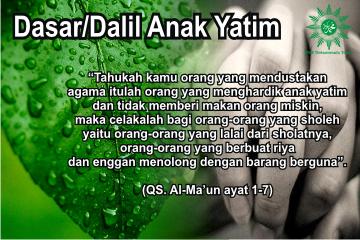 Daftar Panti Asuhan di Lampung Tiap Kabupaten