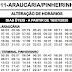 Horário de ônibus H11 ARAUCÁRIA / PINHEIRINHO 2020 | Araucária PR