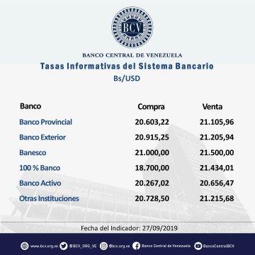 Dólar oficial cierra la semana en Bs. 21.028