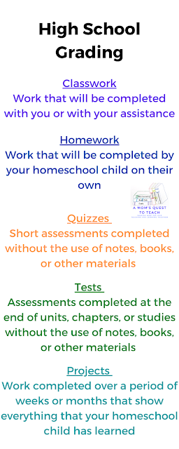 High school Grading suggestions - homework, classwork, quizzes, tests, projects