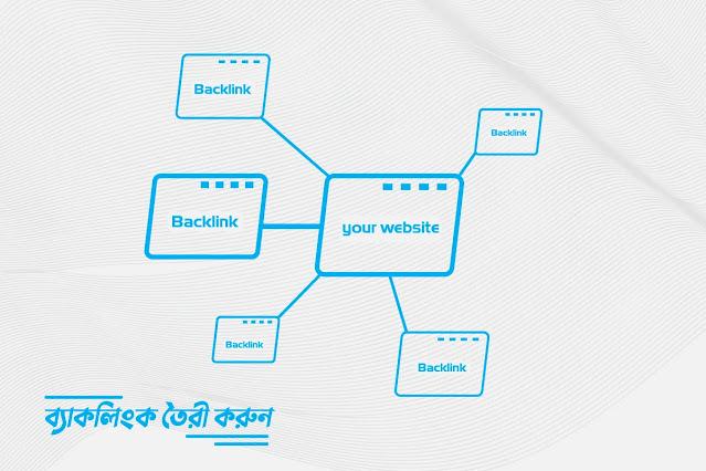 Create free backlinks to our website | আমাদের ওয়েবসাইটে ফ্রি ব্যাকলিংক তৈরি করুন। নিত্যদিনের প্রয়োজনীয় ওয়েবসাইট গুলোর তালিকা