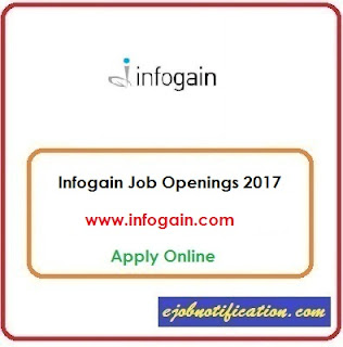 Software Developer Openings at Infogain Jobs in Noida Apply Online
