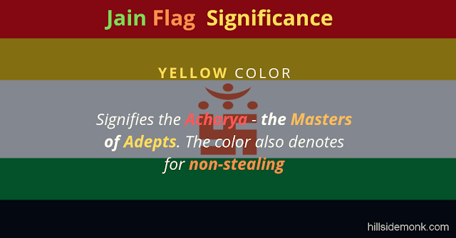 Jain Flag Colors Meaning and Significance : Into Jainism yellow