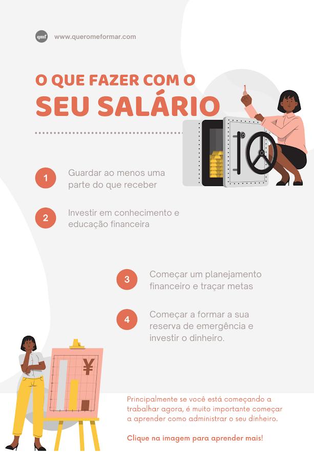 Infográfico sobre O Que Fazer com o Seu Primeiro Salário + Dicas Financeiras