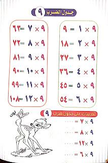 جدول الضرب 9