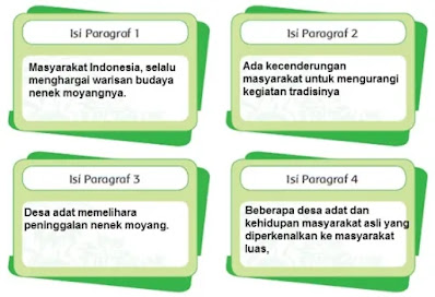 Kunci-Jawaban-Kelas-5-Tema-6-Halaman-157-158-Buku-Tematik