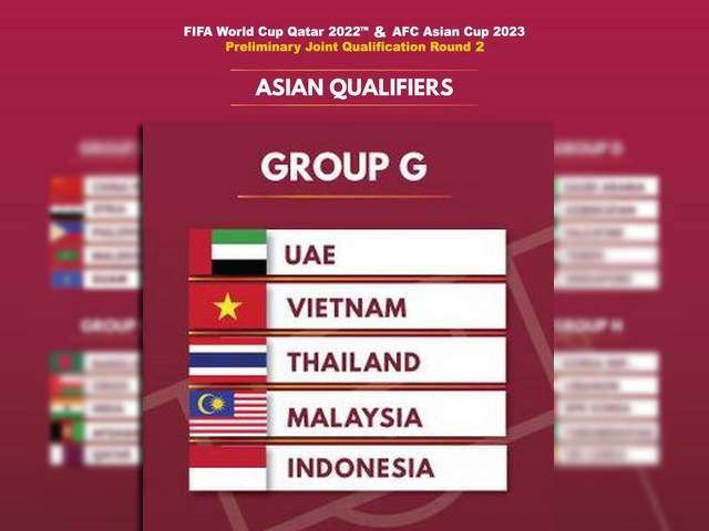 Grup G Kualifikasi Piala Dunia 2022 Zona Asia.