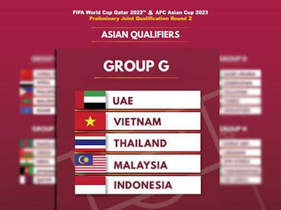 Indonesia Tergabung Dalam Grup G Kualifikasi Babak 2 Zona Asia