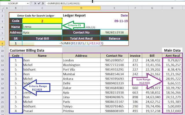 Make A Ledger Summery Report using VLOOKUP and SUMIF
