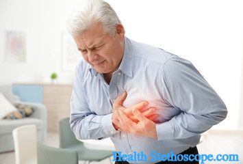 Heart Failure: Definition, Symptoms, Classification, Causes and Diagnosis