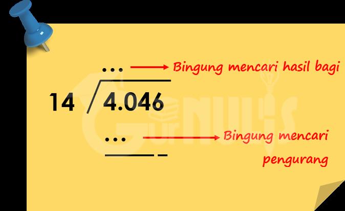 Garis Kelipatan Media untuk Menalarkan Pembagian Bersusun (Porogapit) - www.gurnulis.id