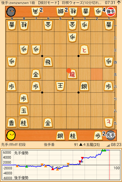 序盤からのミス 向かい飛車 将棋ウォーズ棋譜