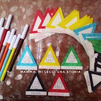 Cartelli delle emozioni