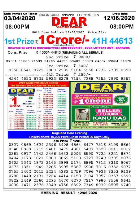 Nagaland State Lottery Sambad 03-04-2020 Today Result 8 PM