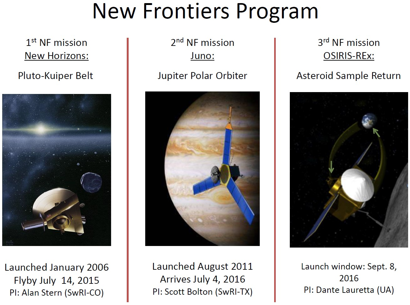 new horizons nasa s new frontiers mission Mission: new horizons  new horizons is part of the new frontiers program managed by nasa's marshall space flight center in huntsville, alabama image credit.