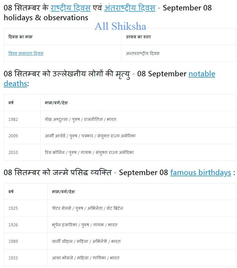 History of 08 September,
