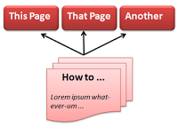How to put Posts into your Pages in Blogger
