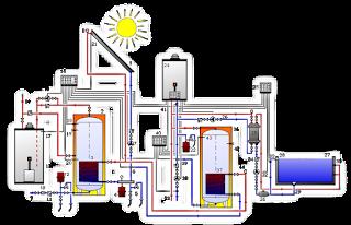 Víz vezeték csőrendszer
