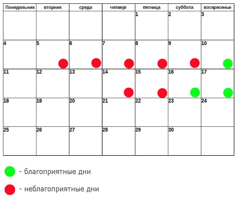 Лунный календарь химических завивок сентябрь 2017