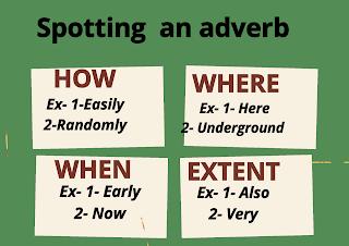 Spotting an adverb