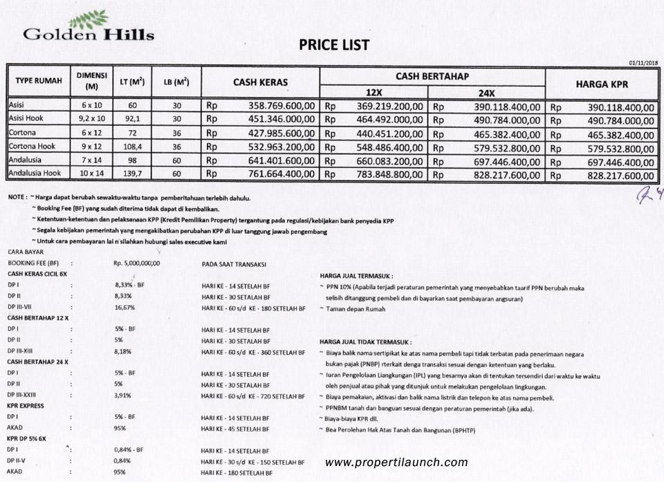 Price List Rumah Golden Hills Bogor